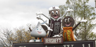 Hershey's Chocolate World. One of the world's top chocolate factories.